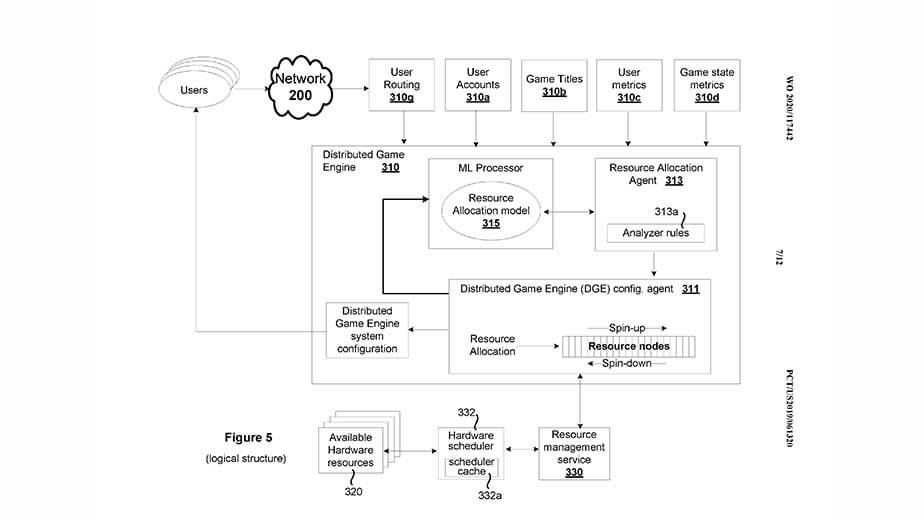 Sony Patent Online Games Lag